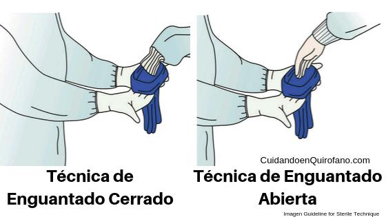 técnica estéril quirófano